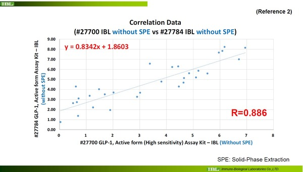 correlation_#27784(without SPE)_#27700 (without SPE)